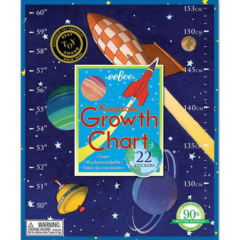 tabla-de-crecimiento-espacio-eebo-GCSPA2