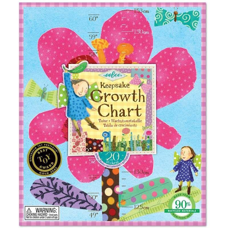 tabla-de-crecimiento-flores-eebo-GCHPF2